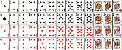 Game Poker, Poker Online Indonesia, Poker Online Terbaik